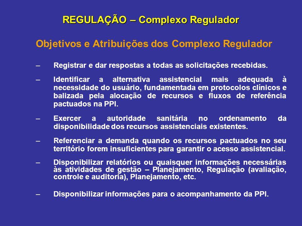 REGULAÇÃO – Complexo Regulador Objetivos e Atribuições dos Complexo Regulador –Registrar e dar respostas a todas as solicitações recebidas. –Identific