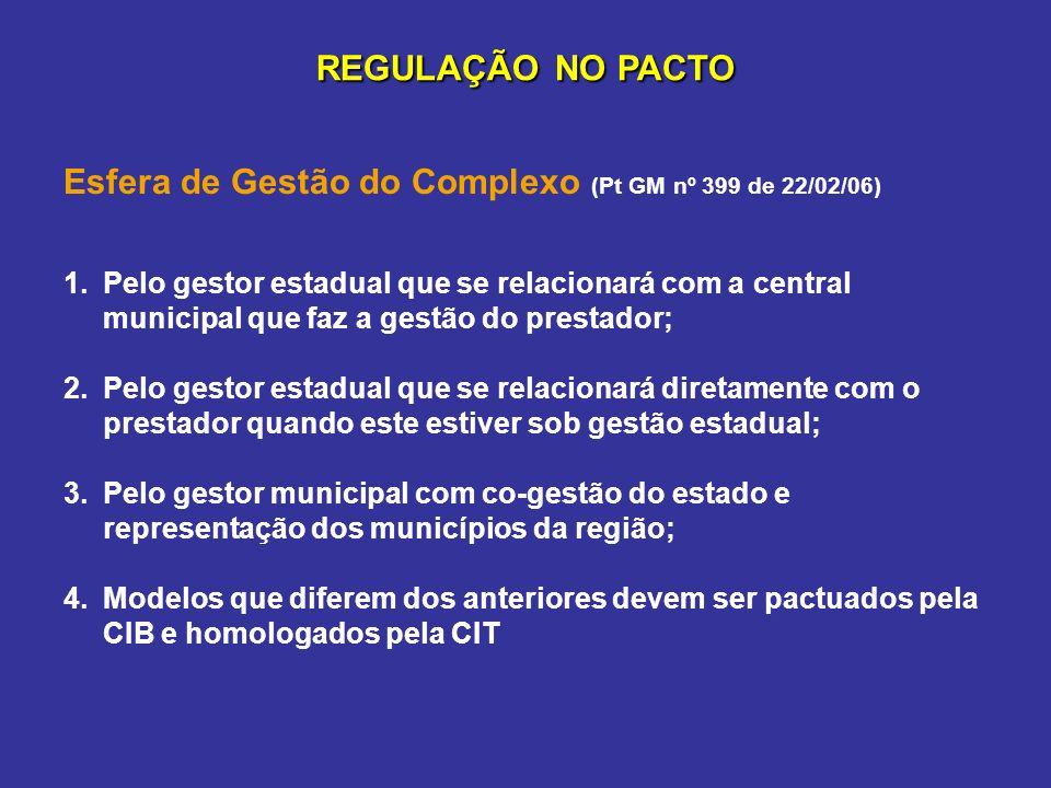 REGULAÇÃO NO PACTO Esfera de Gestão do Complexo (Pt GM nº 399 de 22/02/06) 1.Pelo gestor estadual que se relacionará com a central municipal que faz a