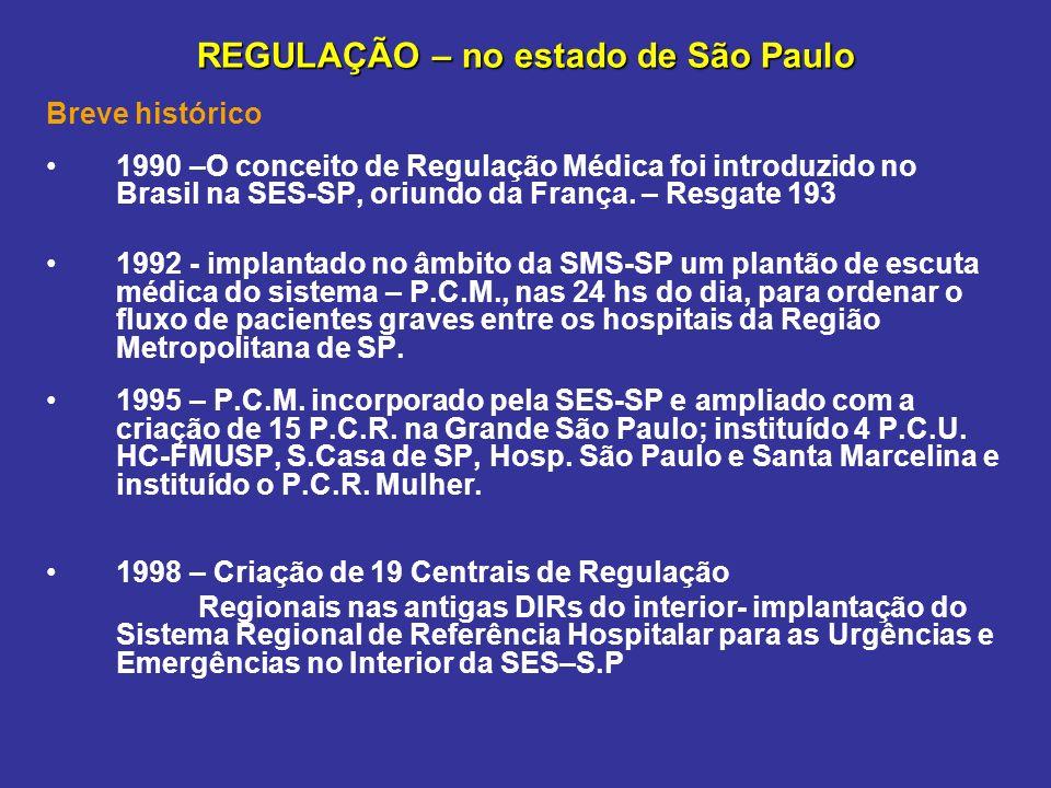 REGULAÇÃO – no estado de São Paulo Breve histórico 1990 –O conceito de Regulação Médica foi introduzido no Brasil na SES-SP, oriundo da França. – Resg