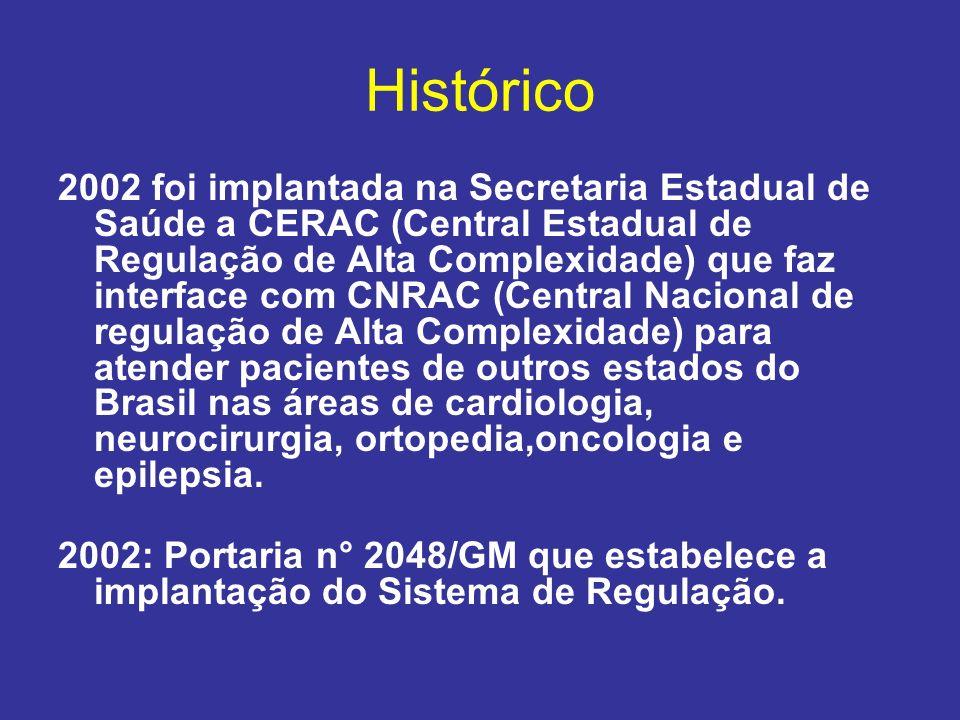 Histórico 2002 foi implantada na Secretaria Estadual de Saúde a CERAC (Central Estadual de Regulação de Alta Complexidade) que faz interface com CNRAC