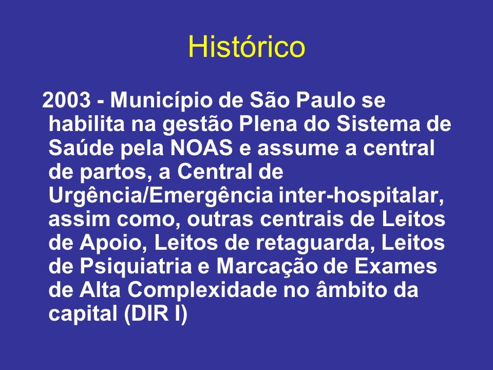 Histórico 2003 - Município de São Paulo se habilita na gestão Plena do Sistema de Saúde pela NOAS e assume a central de partos, a Central de Urgência/