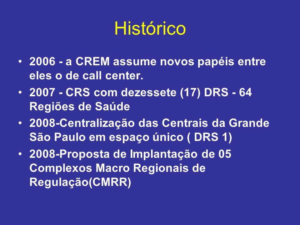 Histórico 2006 - a CREM assume novos papéis entre eles o de call center. 2007 - CRS com dezessete (17) DRS - 64 Regiões de Saúde 2008-Centralização da