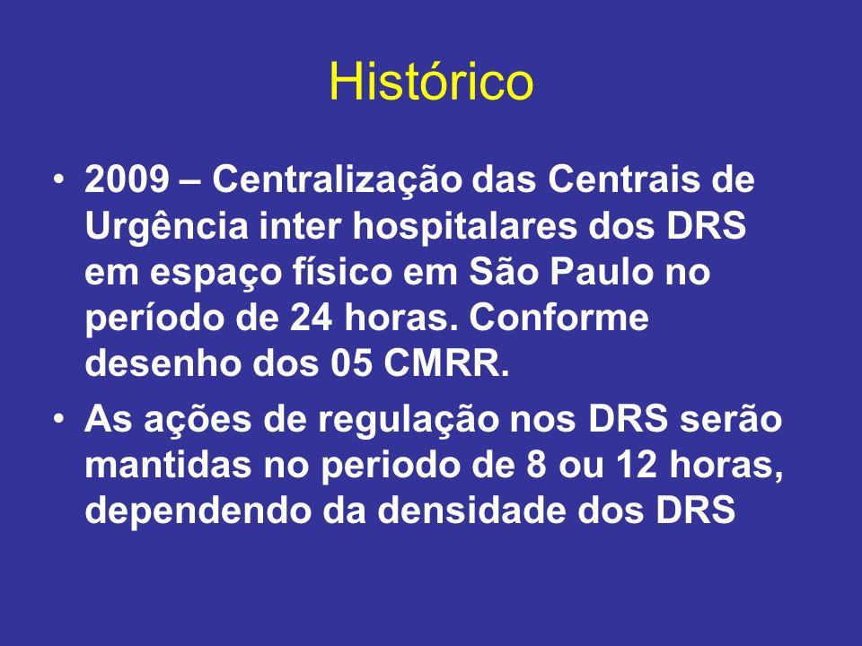 Histórico 2009 – Centralização das Centrais de Urgência inter hospitalares dos DRS em espaço físico em São Paulo no período de 24 horas. Conforme dese