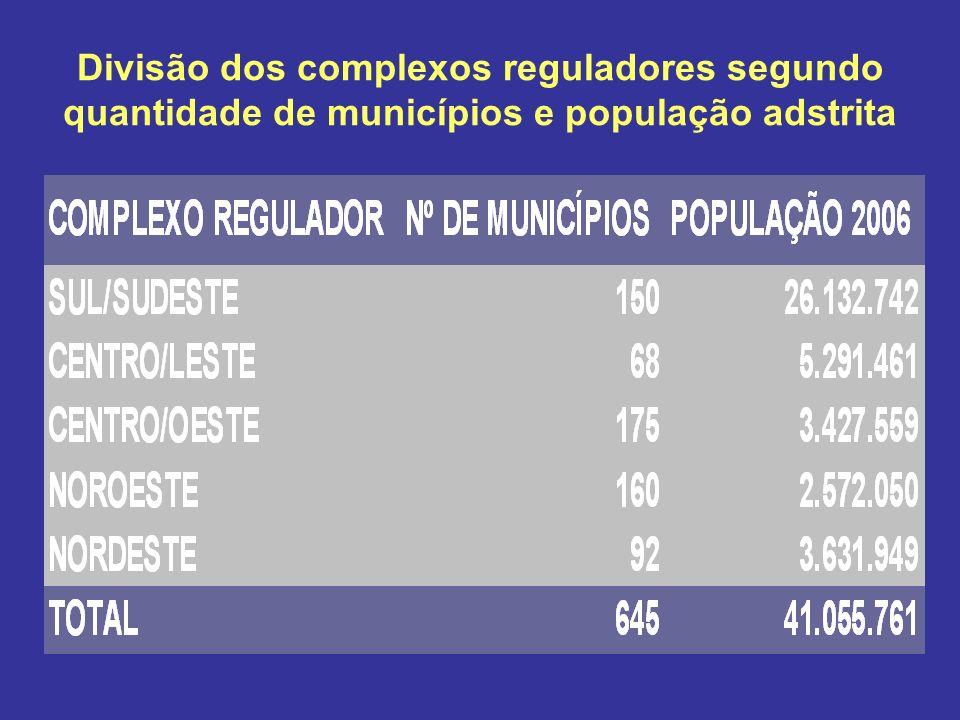 Divisão dos complexos reguladores segundo quantidade de municípios e população adstrita