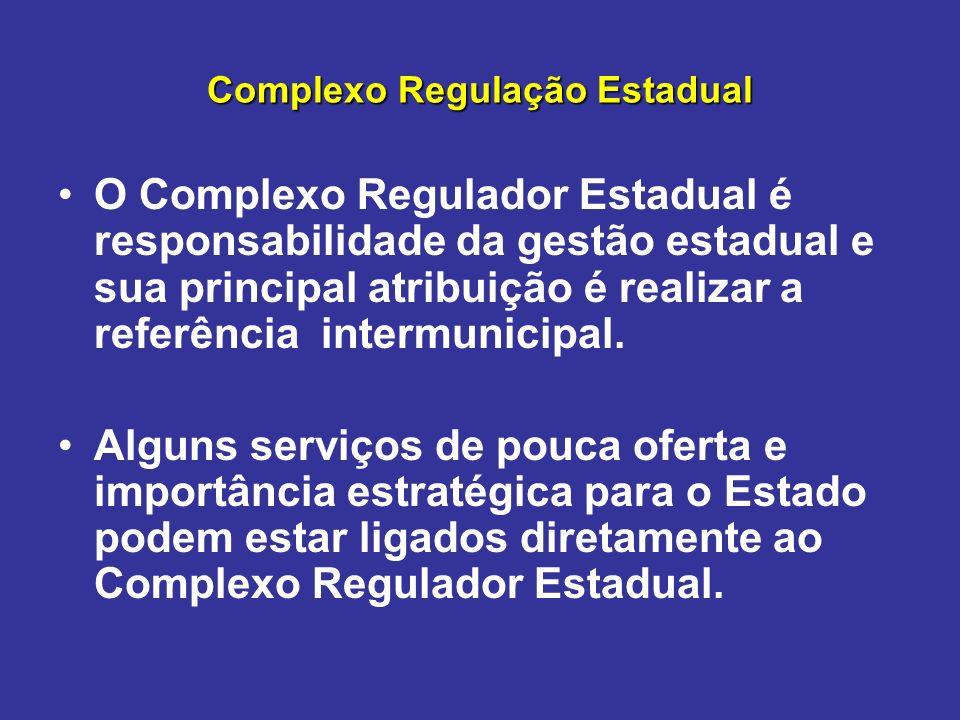 Complexo Regulação Estadual O Complexo Regulador Estadual é responsabilidade da gestão estadual e sua principal atribuição é realizar a referência int