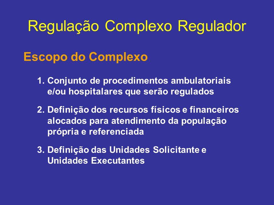 Regulação Complexo Regulador Escopo do Complexo 1.Conjunto de procedimentos ambulatoriais e/ou hospitalares que serão regulados 2.Definição dos recurs