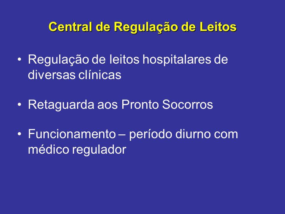 Central de Regulação de Leitos Regulação de leitos hospitalares de diversas clínicas Retaguarda aos Pronto Socorros Funcionamento – período diurno com