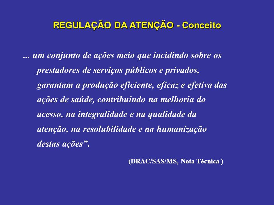 REGULAÇÃO DA ATENÇÃO - Conceito... um conjunto de ações meio que incidindo sobre os prestadores de serviços públicos e privados, garantam a produção e