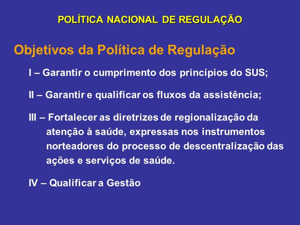 POLÍTICA NACIONAL DE REGULAÇÃO Objetivos da Política de Regulação I – Garantir o cumprimento dos princípios do SUS; II – Garantir e qualificar os flux