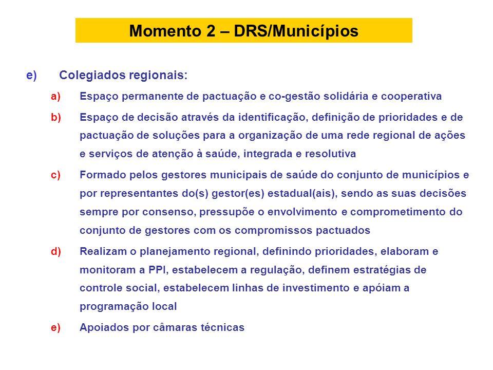 e)Colegiados regionais: a)Espaço permanente de pactuação e co-gestão solidária e cooperativa b)Espaço de decisão através da identificação, definição d