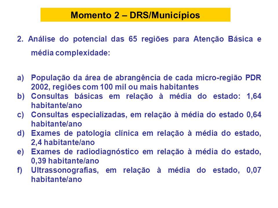 2. Análise do potencial das 65 regiões para Atenção Básica e média complexidade: a)População da área de abrangência de cada micro-região PDR 2002, reg