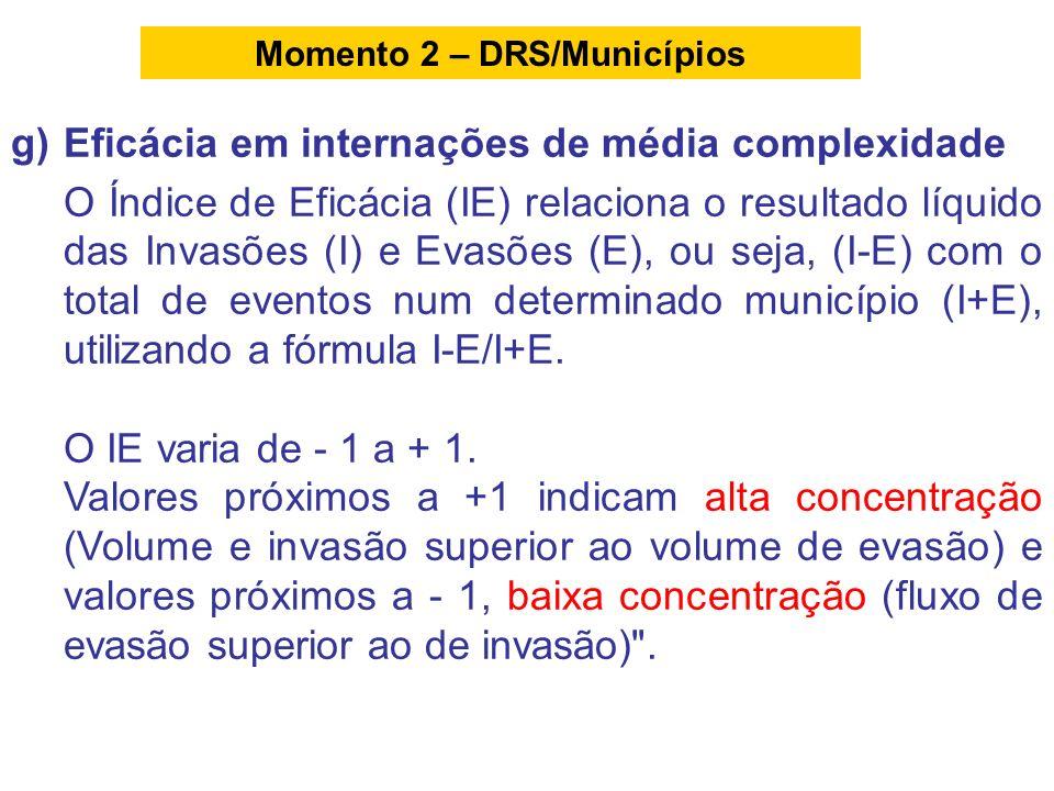 g)Eficácia em internações de média complexidade O Índice de Eficácia (IE) relaciona o resultado líquido das Invasões (I) e Evasões (E), ou seja, (I-E)