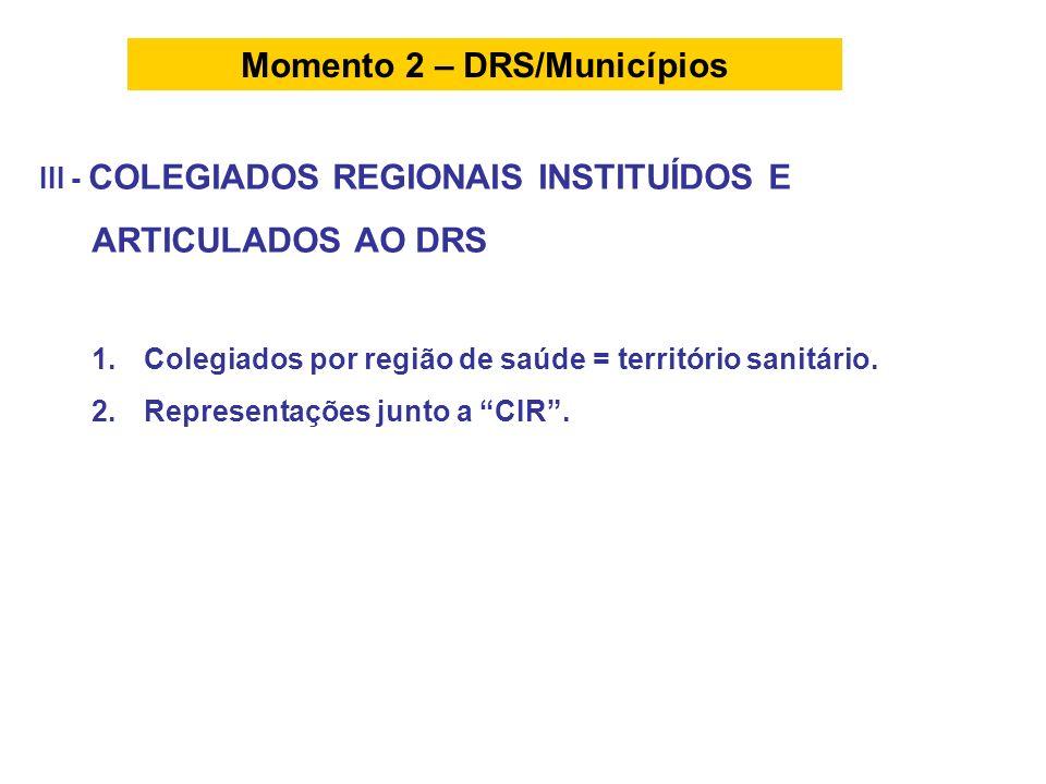 III - COLEGIADOS REGIONAIS INSTITUÍDOS E ARTICULADOS AO DRS 1.Colegiados por região de saúde = território sanitário. 2.Representações junto a CIR. Mom
