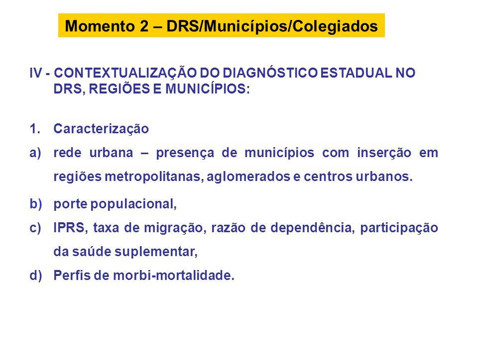IV - CONTEXTUALIZAÇÃO DO DIAGNÓSTICO ESTADUAL NO DRS, REGIÕES E MUNICÍPIOS: 1.Caracterização a)rede urbana – presença de municípios com inserção em re