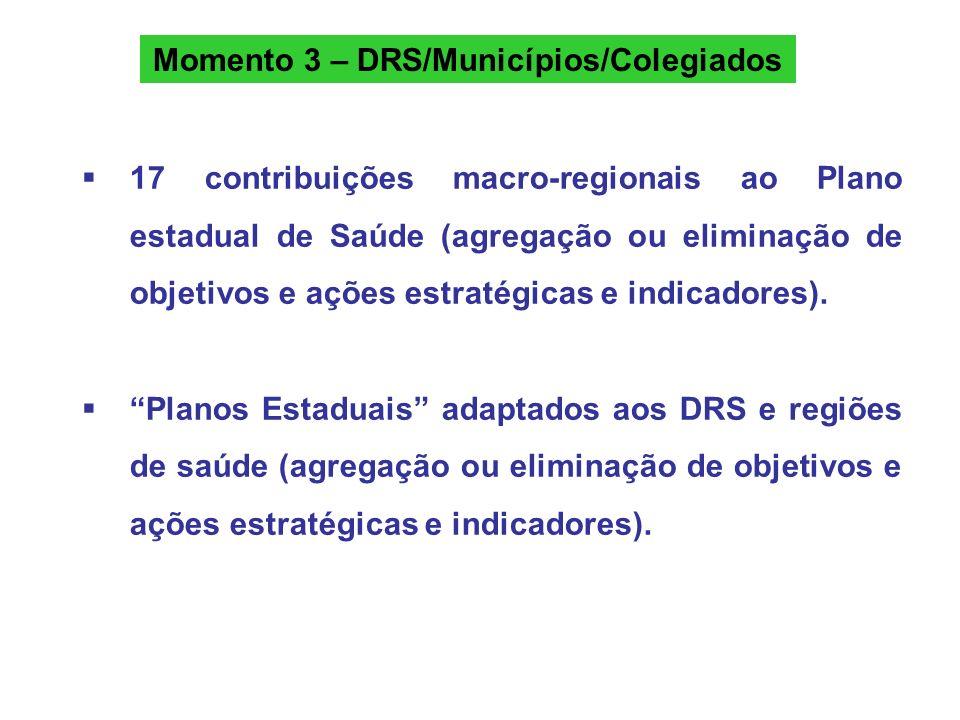 17 contribuições macro-regionais ao Plano estadual de Saúde (agregação ou eliminação de objetivos e ações estratégicas e indicadores). Planos Estaduai