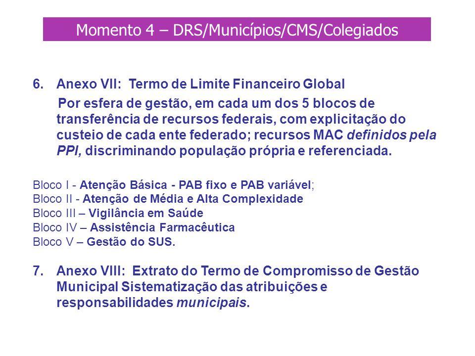6.Anexo VII: Termo de Limite Financeiro Global Por esfera de gestão, em cada um dos 5 blocos de transferência de recursos federais, com explicitação d