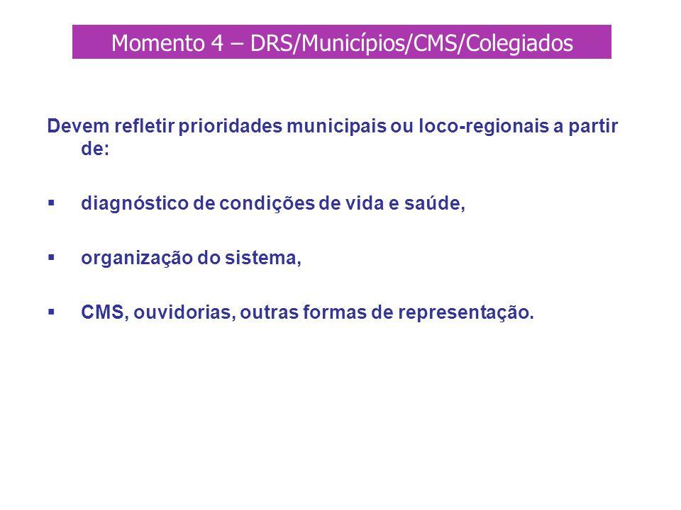 Devem refletir prioridades municipais ou loco-regionais a partir de: diagnóstico de condições de vida e saúde, organização do sistema, CMS, ouvidorias