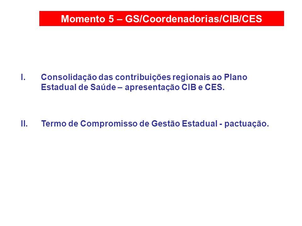 I.Consolidação das contribuições regionais ao Plano Estadual de Saúde – apresentação CIB e CES. II.Termo de Compromisso de Gestão Estadual - pactuação