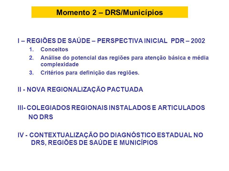 I – REGIÕES DE SAÚDE – PERSPECTIVA INICIAL PDR – 2002 1.Conceitos 2.Análise do potencial das regiões para atenção básica e média complexidade 3.Critér