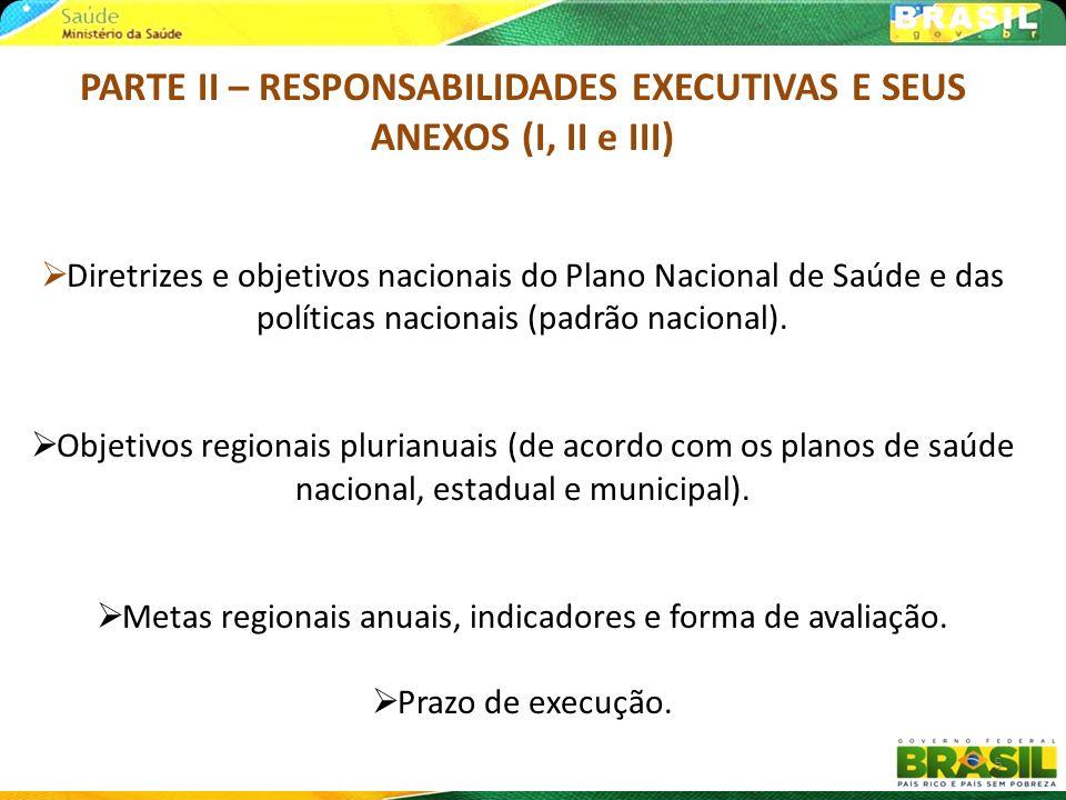 PARTE II – RESPONSABILIDADES EXECUTIVAS E SEUS ANEXOS (I, II e III) Diretrizes e objetivos nacionais do Plano Nacional de Saúde e das políticas nacion