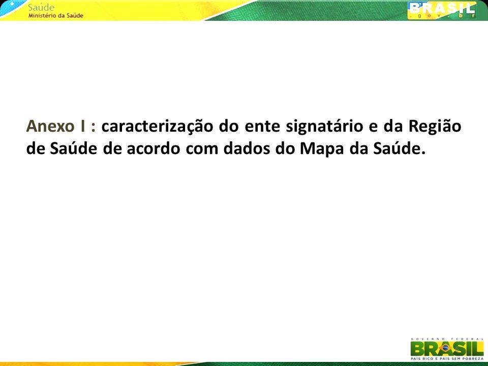 6 Anexo I : caracterização do ente signatário e da Região de Saúde de acordo com dados do Mapa da Saúde.