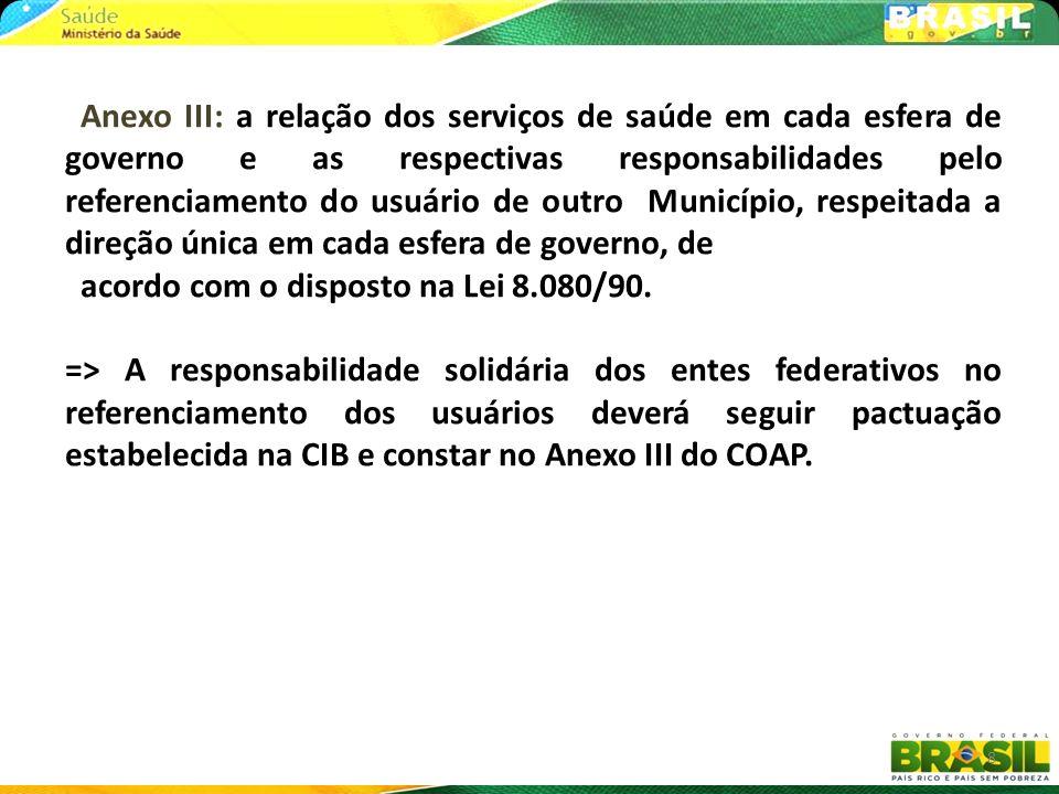 8 Anexo III: a relação dos serviços de saúde em cada esfera de governo e as respectivas responsabilidades pelo referenciamento do usuário de outro Mun