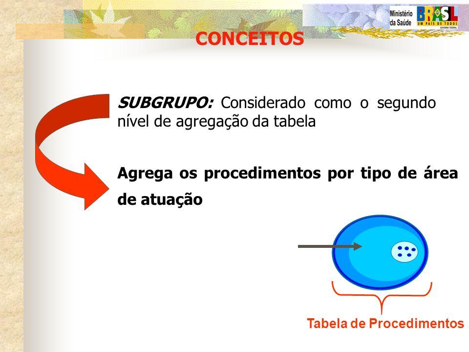 SUBGRUPO: Considerado como o segundo nível de agregação da tabela Agrega os procedimentos por tipo de área de atuação CONCEITOS Tabela de Procedimento