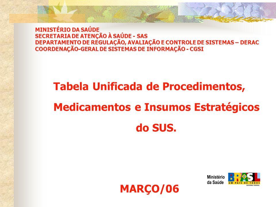 A TABELA UNIFICADA DE PROCEDIMENTOS EM DIREÇÃO À CONSTRUÇÃO DE UM SISTEMA INTEGRADO/UNIFICADO DE ATENÇÃO À SAÚDE CNES CNS TABELA SIA/SIH (TABELA UNIFICADA) SIA SIH-D SISPPI SISTEMA REGULAÇÃO SIAS