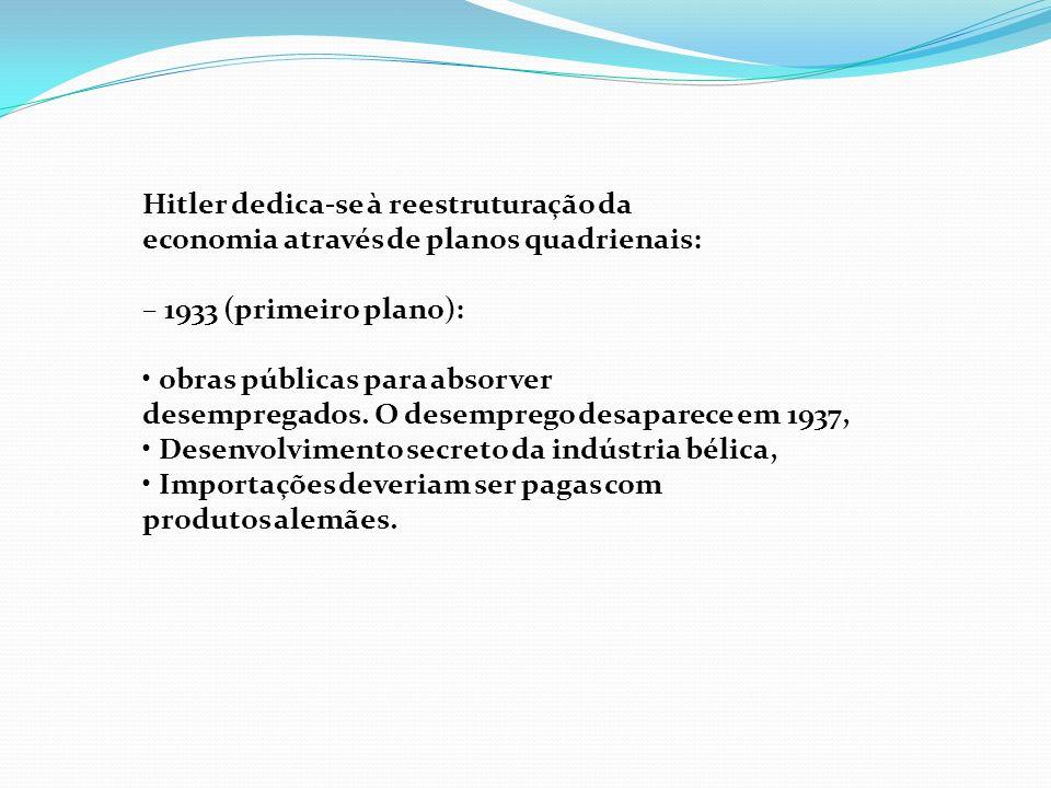 Hitler dedica-se à reestruturação da economia através de planos quadrienais: – 1933 (primeiro plano): obras públicas para absorver desempregados. O de