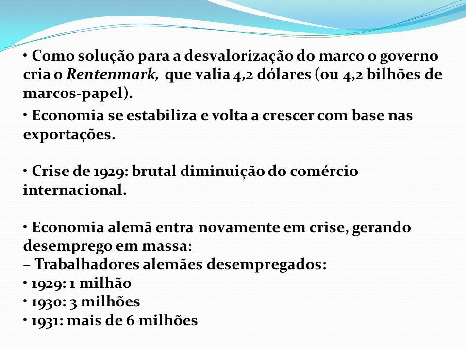 Como solução para a desvalorização do marco o governo cria o Rentenmark, que valia 4,2 dólares (ou 4,2 bilhões de marcos-papel). Economia se estabiliz
