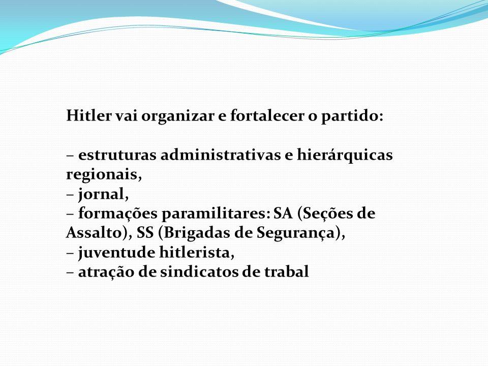 Hitler vai organizar e fortalecer o partido: – estruturas administrativas e hierárquicas regionais, – jornal, – formações paramilitares: SA (Seções de