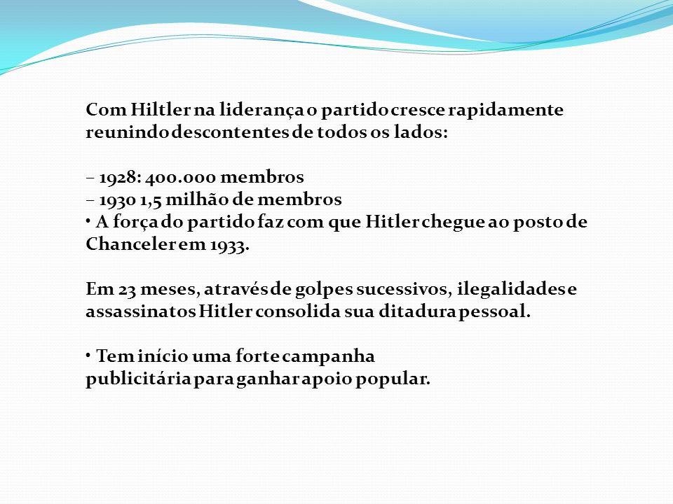 Com Hiltler na liderança o partido cresce rapidamente reunindo descontentes de todos os lados: – 1928: 400.000 membros – 1930 1,5 milhão de membros A