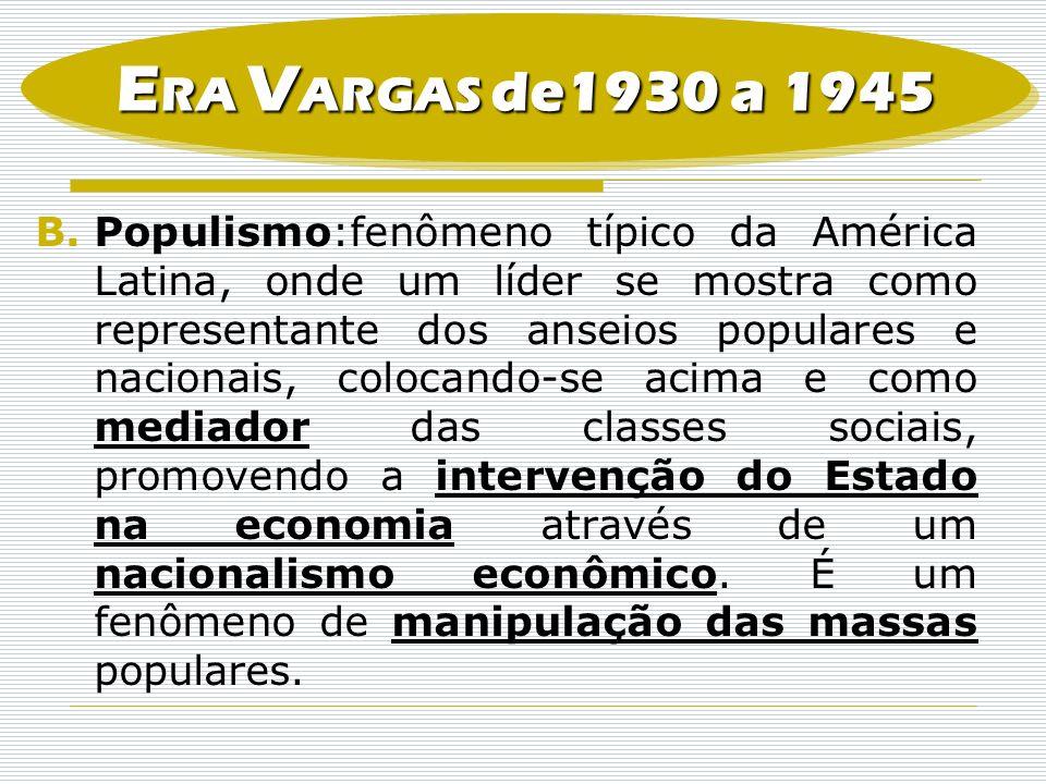 3.MECANISMOS DE CONTROLE: Político.a)Constituição de 1937 que ampliava os poderes do presidente.