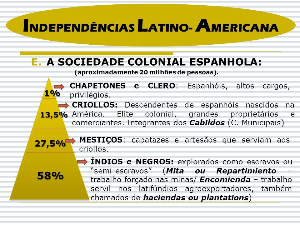 CHAPETONES e CLERO: Espanhóis, altos cargos, privilégios. CRIOLLOS: Descendentes de espanhóis nascidos na América. Elite colonial, grandes proprietári