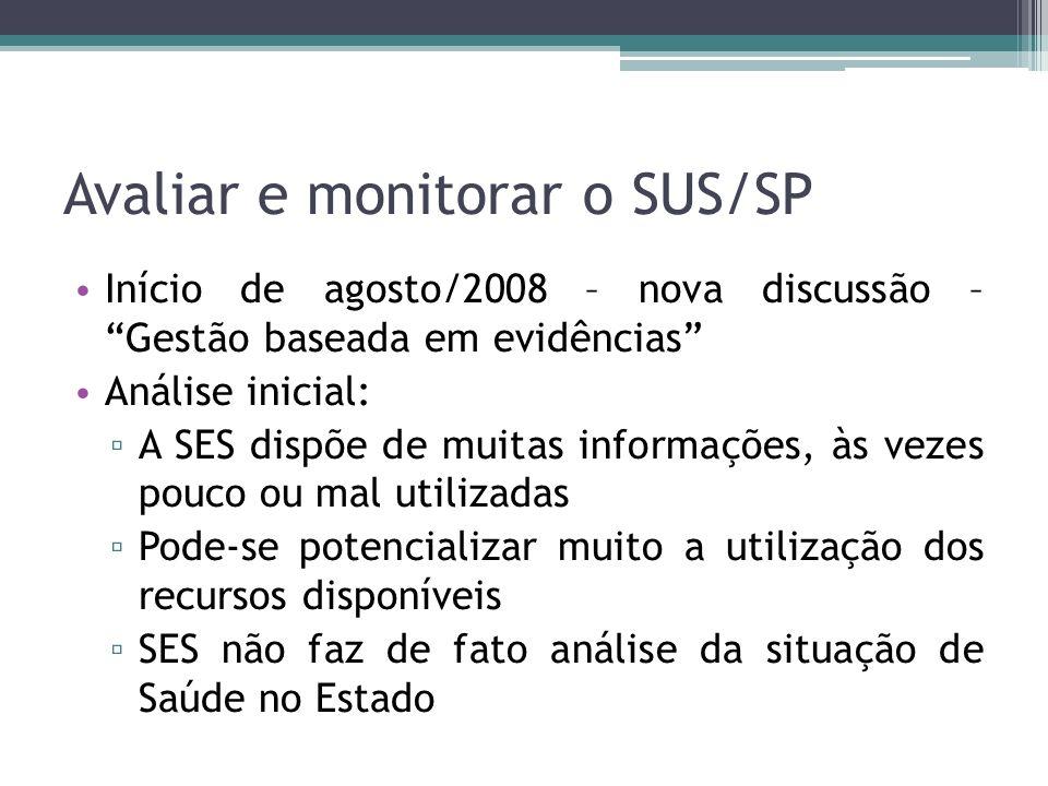 Avaliar e monitorar o SUS/SP Início de agosto/2008 – nova discussão – Gestão baseada em evidências Análise inicial: A SES dispõe de muitas informações