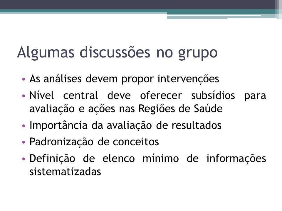 Algumas discussões no grupo As análises devem propor intervenções Nível central deve oferecer subsídios para avaliação e ações nas Regiões de Saúde Im