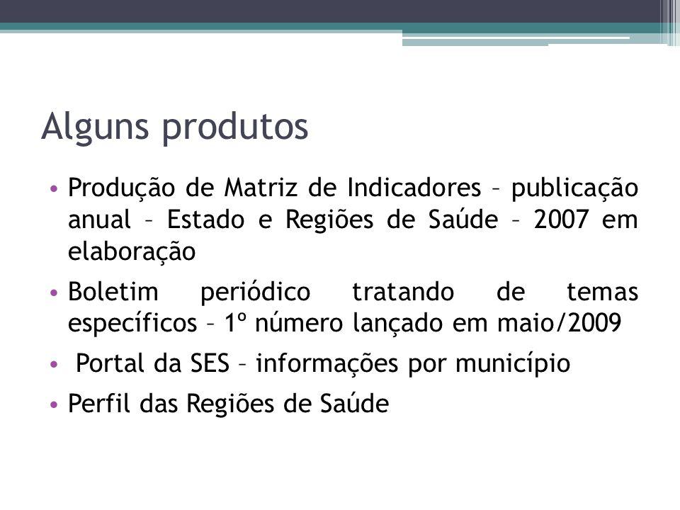 Alguns produtos Produção de Matriz de Indicadores – publicação anual – Estado e Regiões de Saúde – 2007 em elaboração Boletim periódico tratando de te