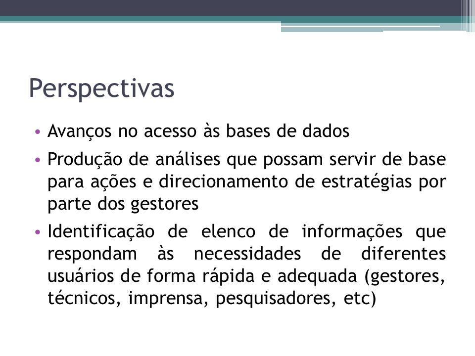 Perspectivas Avanços no acesso às bases de dados Produção de análises que possam servir de base para ações e direcionamento de estratégias por parte d