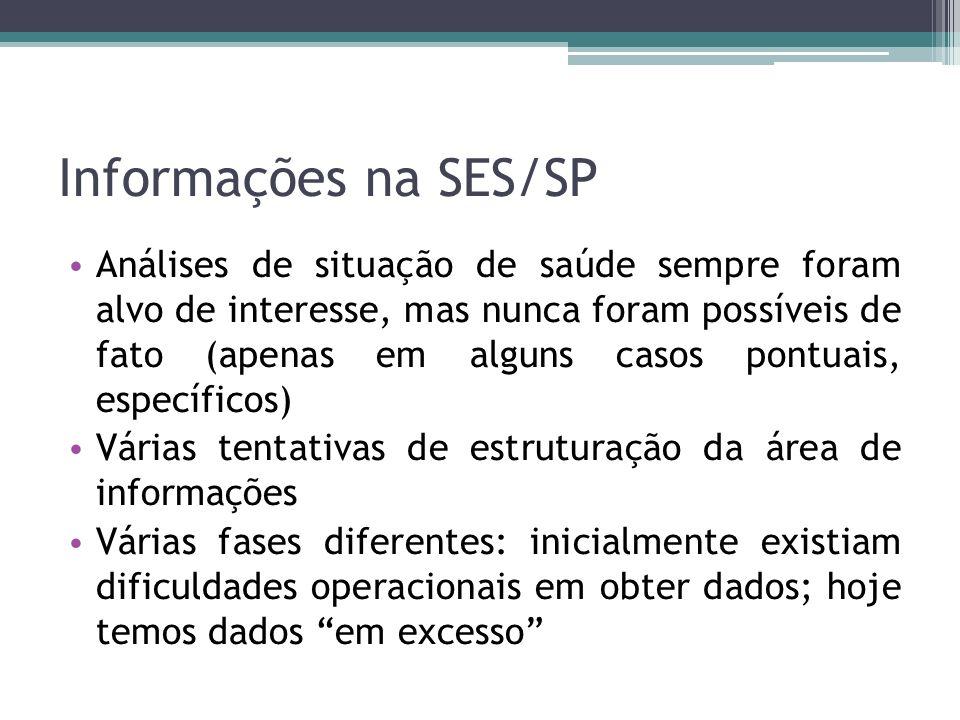 Informações na SES/SP Análises de situação de saúde sempre foram alvo de interesse, mas nunca foram possíveis de fato (apenas em alguns casos pontuais