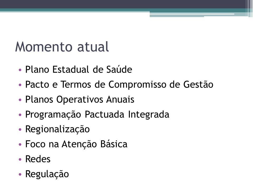 Momento atual Plano Estadual de Saúde Pacto e Termos de Compromisso de Gestão Planos Operativos Anuais Programação Pactuada Integrada Regionalização F