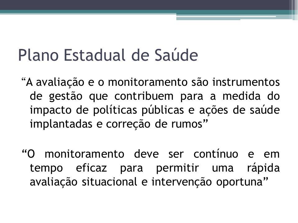 Plano Estadual de Saúde A avaliação e o monitoramento são instrumentos de gestão que contribuem para a medida do impacto de políticas públicas e ações