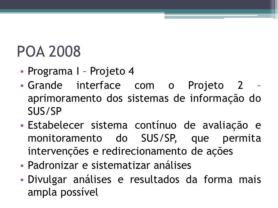 POA 2008 Programa I – Projeto 4 Grande interface com o Projeto 2 – aprimoramento dos sistemas de informação do SUS/SP Estabelecer sistema contínuo de