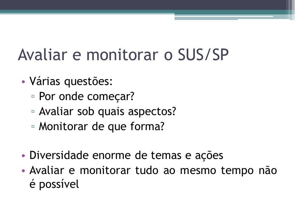 Avaliar e monitorar o SUS/SP Várias questões: Por onde começar? Avaliar sob quais aspectos? Monitorar de que forma? Diversidade enorme de temas e açõe
