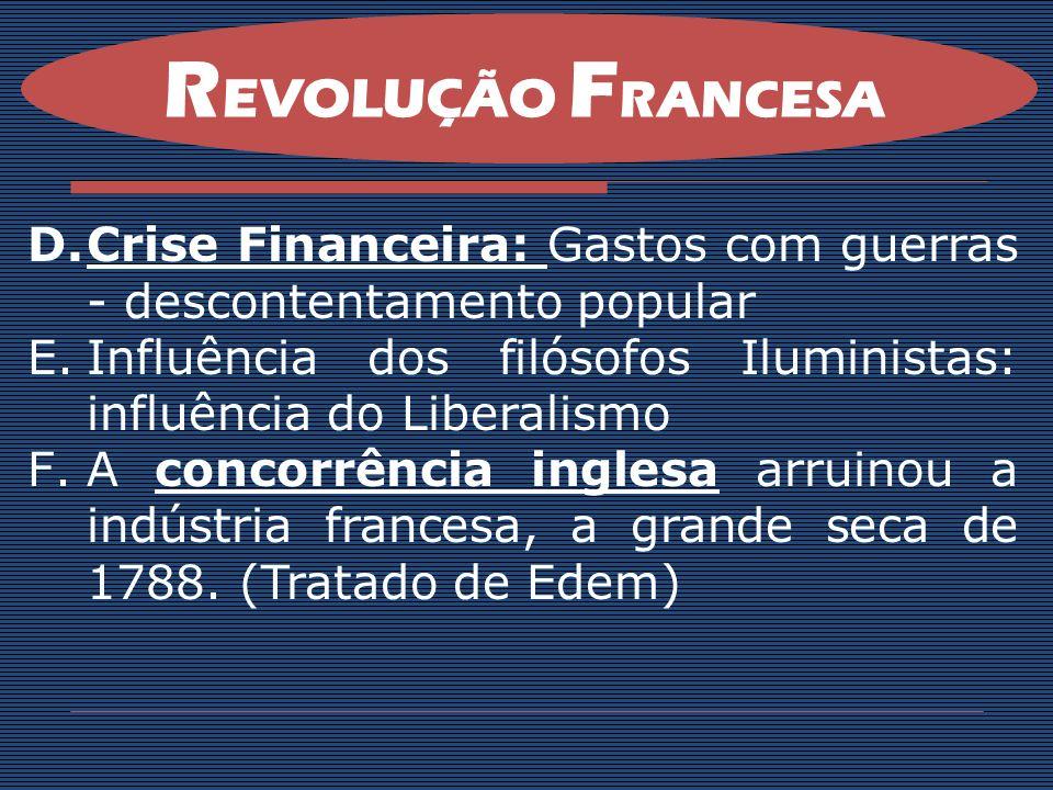 3.A CRISE FINANCEIRA A.Economia em crise (gasta mais do que arrecada) Reformas de Necker - impostos para a nobreza - O poder dos Sr(s) Feudais: A demissão de Necker.