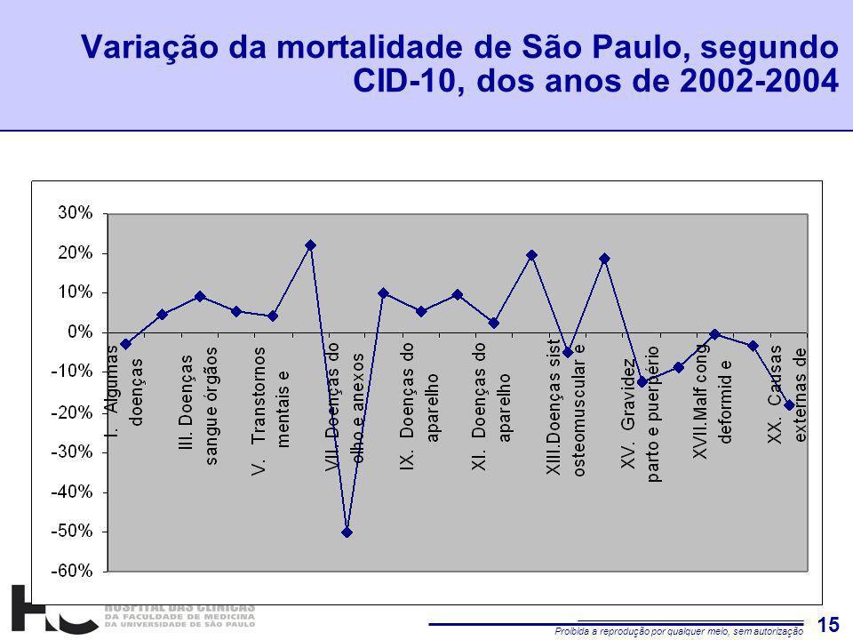 Proibida a reprodução por qualquer meio, sem autorização 15 Variação da mortalidade de São Paulo, segundo CID-10, dos anos de 2002-2004