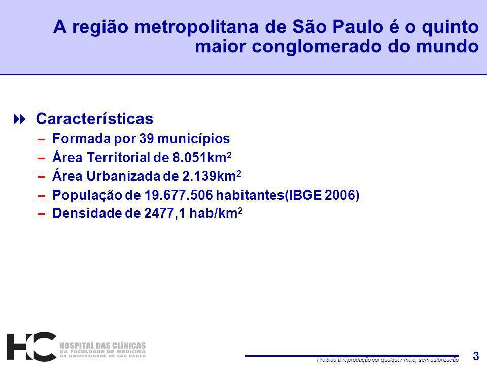 Proibida a reprodução por qualquer meio, sem autorização 3 A região metropolitana de São Paulo é o quinto maior conglomerado do mundo Características Formada por 39 municípios Área Territorial de 8.051km 2 Área Urbanizada de 2.139km 2 População de 19.677.506 habitantes(IBGE 2006) Densidade de 2477,1 hab/km 2