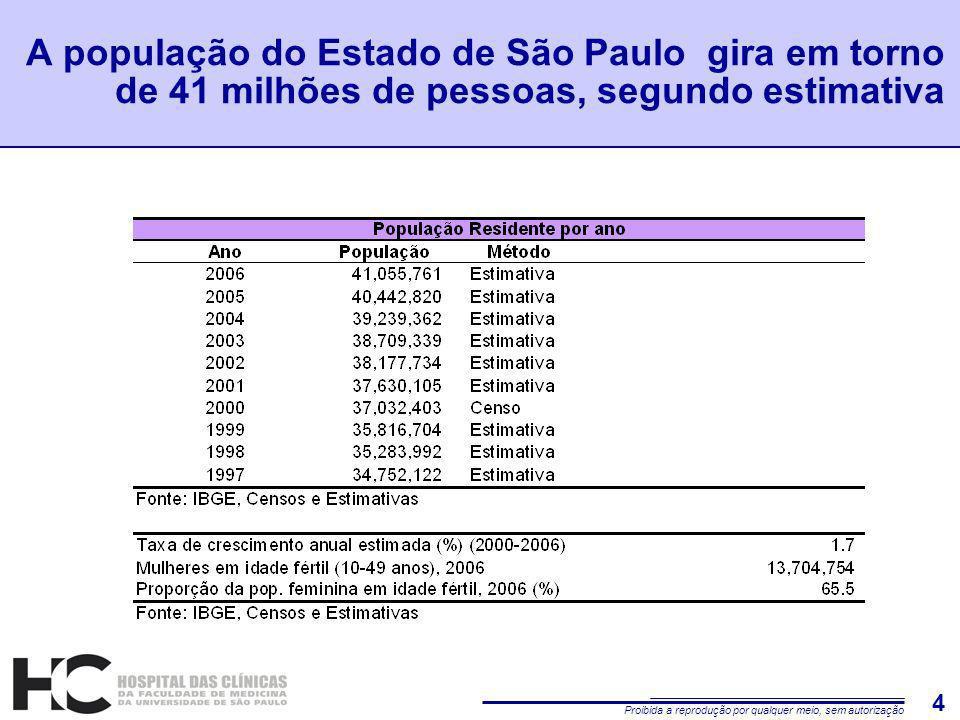 Proibida a reprodução por qualquer meio, sem autorização 4 A população do Estado de São Paulo gira em torno de 41 milhões de pessoas, segundo estimativa