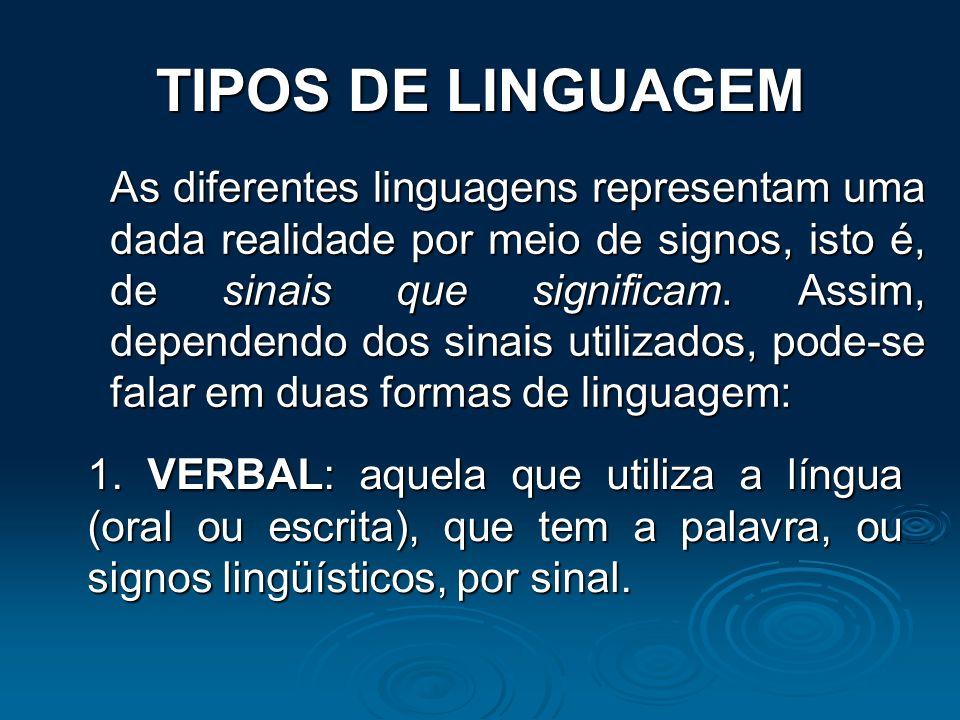 USAMOS A LINGUAGEM PARA......pedir ou transmitir informações na maior parte do tempo, mas, além do intuito comunicativo, a linguagem deve dar conta ta