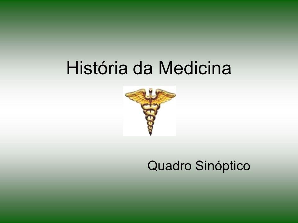 História da Medicina Quadro Sinóptico