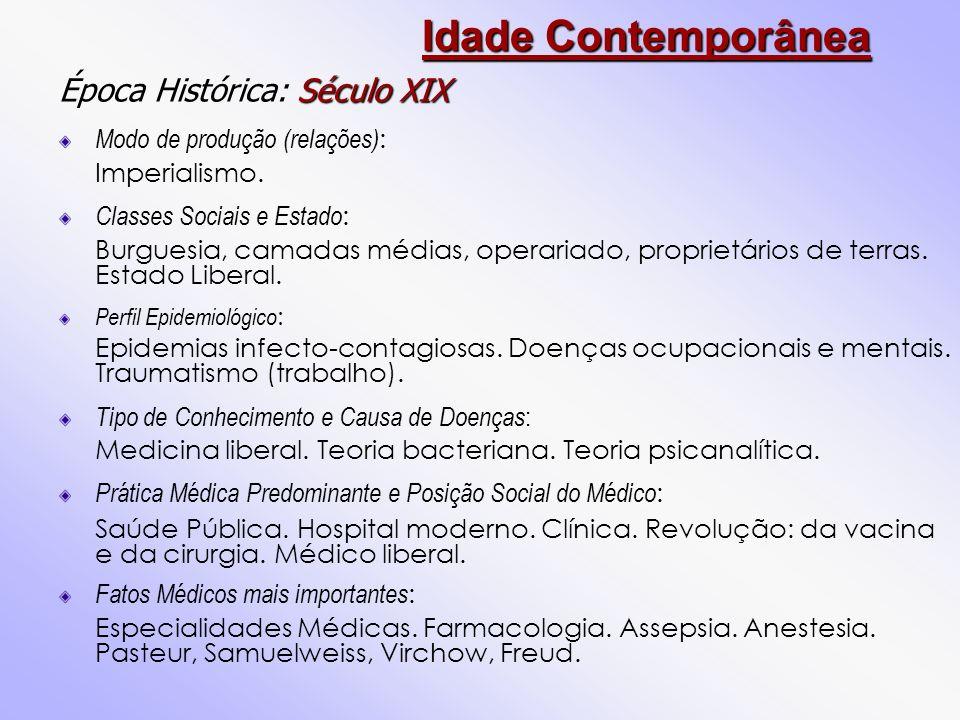 Idade Contemporânea Século XIX Época Histórica: Século XIX Modo de produção (relações) : Imperialismo. Classes Sociais e Estado : Burguesia, camadas m